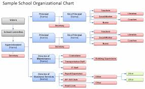 School Structure Flow Chart Download The School Organizational Chart From Vertex42 Com