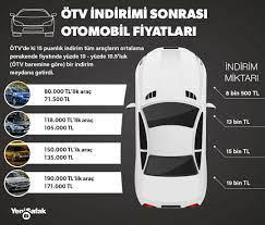 ÖTV indirimi başladı: Otomobilde satışlar artacak - Yeni Şafak