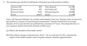 The Numbers Provided By Fourth Bank Of Duration Ar