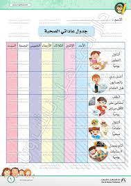 Chart On Healthy Habits My Health Habits Chart Health Worksheets