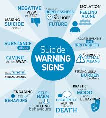 Signs of suicide in teens