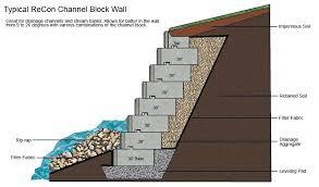 concrete block retaining wall design concrete block retaining wall cool concrete block retaining wall design concrete block retaining wall design example