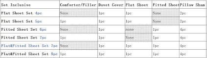 Bed Linen: 2017 dimensions of king size quilt collection What Size ... & ... Dimensions Of King Size Quilt Quilt Size Measurements Chart Number  Design Cool Inspiration ... Adamdwight.com