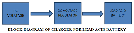 lead acid battery charger circuit 12v battery charger circuit with overcharge protection at Battery Charger Block Diagram