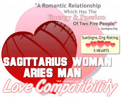 Sagittarius Woman Compatibility With Men From Other Zodiac