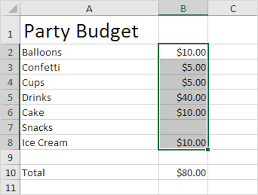 Budget Lists Examples Budget Limit In Excel Easy Excel Tutorial