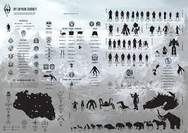 Resultado De Imagem Para Skyrim Race Height Comparison
