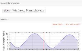 Seadrift Tx Tide Charts Noaa Tide Predictions Houghton Marine Service Inc
