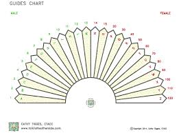 Discover Your Guides Free Pendulum Chart Download Only
