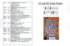 fuse box diagram for 2009 ford flex on fuse images free download 2002 Ford Mustang Gt Fuse Box Diagram fuse box diagram for 2009 ford flex 7 fuse box diagram for 2002 ford excursion fuse box diagram for 2003 ford explorer sport trac 2004 ford mustang gt fuse box diagram
