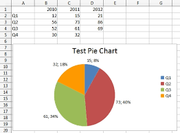 Phpexcel Chart Documentation Phpspreadsheet Read Write Excel And Libreoffice Calc Files