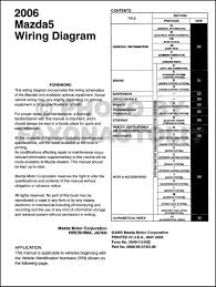 mazda 5 wiring diagram wiring diagrams best mazda 5 wiring diagram