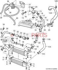 saab parts diagram great installation of wiring diagram • saab 900 turbo wiring diagram html imageresizertool com saab 900 parts diagram saab 97x parts diagram