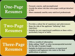 resume resume margins resume margins resume margins