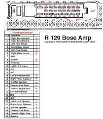 mercedes bose amp wiring harness wiring diagrams reader mercedes bose amp wiring harness wiring diagram explained ford truck wiring harness mercedes bose amp wiring harness