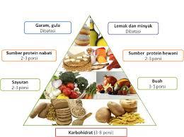Tips Memilih Makanan Cepat Saji