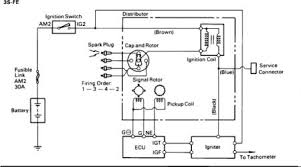 1991 Toyota Pickup Tach Wiring Diagram • Wiring Diagram For Free furthermore jeep manual contents ebook likewise acura tsx bulb guide further Vw Jetta Trailer Wiring Harness • Wiring Diagram For Free additionally Vw Jetta Trailer Wiring Harness • Wiring Diagram For Free also jeep manual contents ebook further jeep manual contents ebook also saturn vue shop manual 2008 2010 ebook further Vw Jetta Trailer Wiring Harness • Wiring Diagram For Free further saturn vue shop manual 2008 2010 ebook besides saturn vue shop manual 2008 2010 ebook. on m c manual ebook ford f cigarette lighter fuse location nemetas e diagram free download play apk co aufgegabelt info box trusted wiring diagrams 2011 150