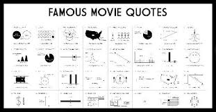 Famous Movie Quotes As Charts Infographic Famous Movie Quotes As Charts Created Out Of