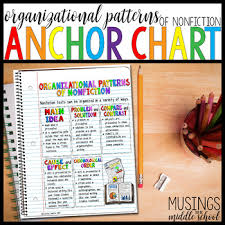 Organizational Patterns Of Nonfiction Anchor Chart