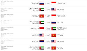Đội tuyển malaysia chuẩn bị cho loạt trận vòng loại world cup 2022 khu vực châu á tại uae bằng 2 thất bại. Ä'á»™i Tuyển Việt Nam Ä'a Vong Loại World Cup 2022 Vao Luc Ná»a Ä'em Bong Ä'a Vietnam Vietnamplus