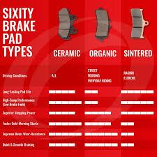 Brake Pad Cross Reference Chart Sixity Brake Pad Selection Guide Sixity Com
