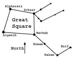 Pegasus Star Chart Oct
