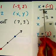 Endpoint Formula Applying The Midpoint Formula With One Endpoint Tutorial