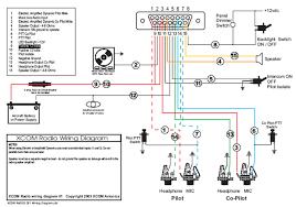 cb radio antenna wiring diagram wiring diagram schematics 1997 suzuki gsxr 750 wiring diagram nodasystech com