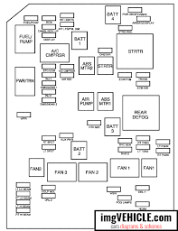 2006 chevy impala fuse panel diagram manual e book