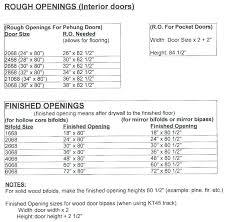 interior closet door sizes inch door dimensions framing height x bi fold doors interior closet the
