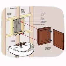Bathroom Recessed Bathroom Medicine Cabinet On Bathroom Pertaining ...