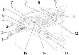 2005 2015 toyota tacoma fuse box diagram fuse diagram 2011 toyota tacoma fuse box diagram 2005 2015 toyota tacoma fuse box diagram