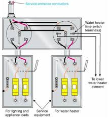 meter base wiring diagram meter image wiring diagram meter base wiring diagram 4 sire meter discover your wiring on meter base wiring diagram