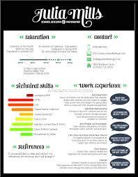 Resumes Graphic Designer Resume Skill Design Sample Free Cv
