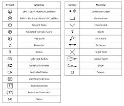 Tolerancing Symbols Gd T_symbols2 Mechanical Engineering