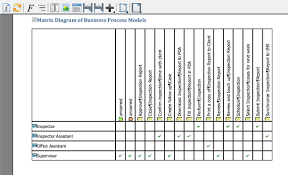 How To Print Matrix Diagram Visual Paradigm Know How