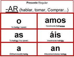 Spanish Verb Ending Charts For Present Tense Regular Easy And Printable