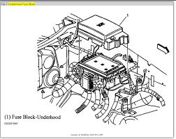 2007 envoy fuse box wiring library service manual replace under hood fuse box 2007 gmc envoy 2002 gmc envoy fuse diagram 2003