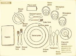 fine dining proper table service. table setting etiquette: how to set (and navigate) a proper dinner fine dining service t