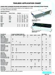 Box Size Chart Truck Tool Box Size Chart Best Picture Of Chart Anyimage Org