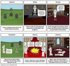 jumploader resume essay on uses of chemistry in our daily life how julius caesar tragic hero essay example essays oedipus antigone tragic hero mar