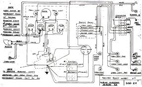 boat wiring diagram for dummies wiring diagram shrutiradio how to install a bus bar on a boat at Boat Wiring For Dummies