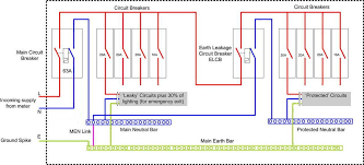 domestic switchboard wiring diagram Switchboard Wiring Diagram domestic wiring diagrams switchboard wiring diagram australia