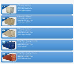 Shipping Container Dimensions Shipping Container