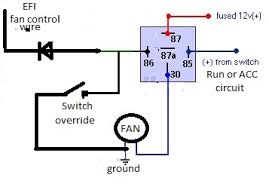 rad fan and override switch cpg nation forum i also put diodes across my relay coil to kill the spike when they release