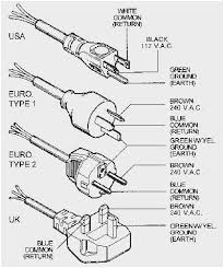 power cord wiring diagram wiring diagram options wiring schematic power cords wiring diagram expert computer power cord wiring diagram power cord diagram wiring