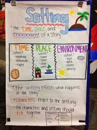 Awesome Setting Anchor Chart Anchor Charts Setting