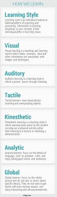 best kinesthetic learning style ideas  visual learning style essay new interesting visual on learning styles and study tips