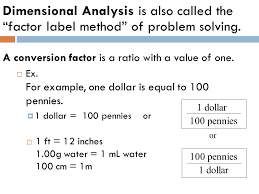 pre ap chemistry problem solving in chemistry steps for solving 3 a conversion