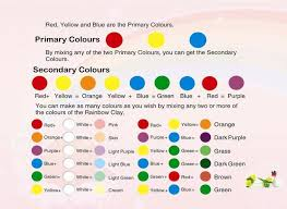 Primary Color Mixing Chart Chart For Mixing Lake Dyes Yahoo Image Search Results